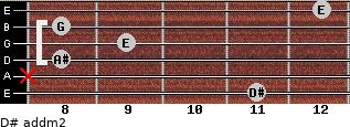 D# add(m2) for guitar on frets 11, x, 8, 9, 8, 12