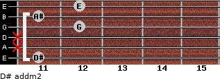 D# add(m2) for guitar on frets 11, x, x, 12, 11, 12