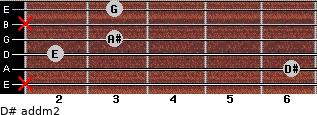 D# add(m2) for guitar on frets x, 6, 2, 3, x, 3