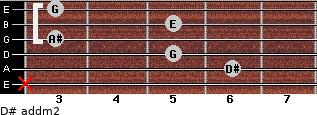 D# add(m2) for guitar on frets x, 6, 5, 3, 5, 3