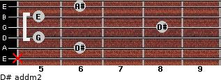D# add(m2) for guitar on frets x, 6, 5, 8, 5, 6