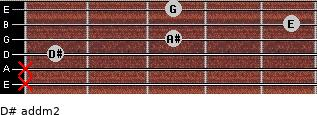 D# add(m2) for guitar on frets x, x, 1, 3, 5, 3