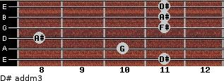 D# add(m3) for guitar on frets 11, 10, 8, 11, 11, 11