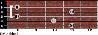 D# add(m3) for guitar on frets 11, 10, 8, 11, 8, x