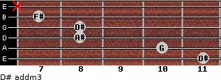 D# add(m3) for guitar on frets 11, 10, 8, 8, 7, x