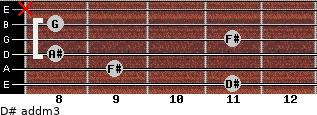 D# add(m3) for guitar on frets 11, 9, 8, 11, 8, x