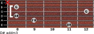 D# add(m3) for guitar on frets 11, 9, 8, 12, 8, x