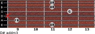 D# add(m3) for guitar on frets 11, 9, x, 12, 11, 11