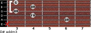D# add(m3) for guitar on frets x, 6, 4, 3, 4, 3