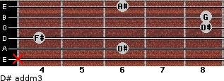 D# add(m3) for guitar on frets x, 6, 4, 8, 8, 6