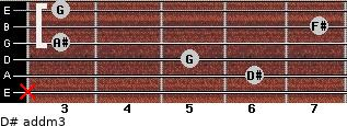 D# add(m3) for guitar on frets x, 6, 5, 3, 7, 3