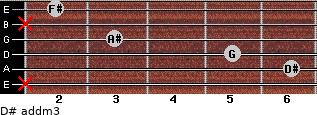 D# add(m3) for guitar on frets x, 6, 5, 3, x, 2