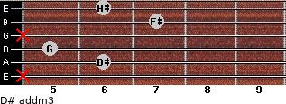 D# add(m3) for guitar on frets x, 6, 5, x, 7, 6