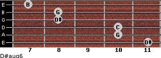 D#aug6 for guitar on frets 11, 10, 10, 8, 8, 7