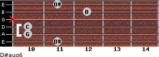 D#aug6 for guitar on frets 11, 10, 10, x, 12, 11