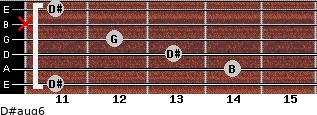 D#aug6 for guitar on frets 11, 14, 13, 12, x, 11