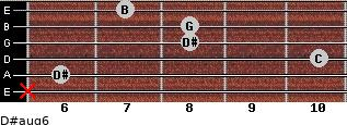 D#aug6 for guitar on frets x, 6, 10, 8, 8, 7