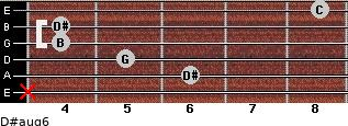 D#aug6 for guitar on frets x, 6, 5, 4, 4, 8