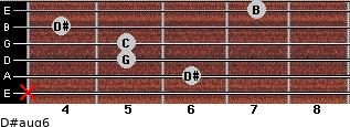 D#aug6 for guitar on frets x, 6, 5, 5, 4, 7