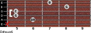 D#aug6 for guitar on frets x, 6, 5, 5, 8, 7