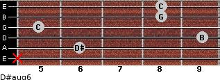 D#aug6 for guitar on frets x, 6, 9, 5, 8, 8