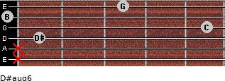 D#aug6 for guitar on frets x, x, 1, 5, 0, 3