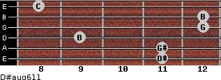 D#aug6/11 for guitar on frets 11, 11, 9, 12, 12, 8