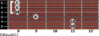 D#aug6/11 for guitar on frets 11, 11, 9, 8, 8, 8