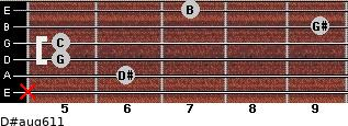 D#aug6/11 for guitar on frets x, 6, 5, 5, 9, 7