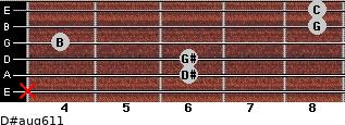 D#aug6/11 for guitar on frets x, 6, 6, 4, 8, 8