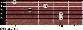 D#aug6/11/G for guitar on frets x, 10, 10, 8, 9, 7