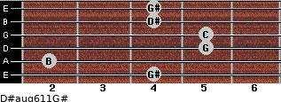 D#aug6/11/G# for guitar on frets 4, 2, 5, 5, 4, 4