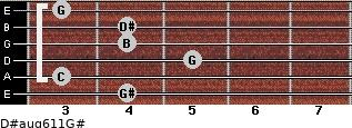 D#aug6/11/G# for guitar on frets 4, 3, 5, 4, 4, 3