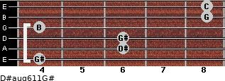 D#aug6/11/G# for guitar on frets 4, 6, 6, 4, 8, 8