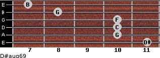 D#aug6/9 for guitar on frets 11, 10, 10, 10, 8, 7