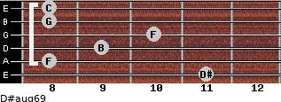 D#aug6/9 for guitar on frets 11, 8, 9, 10, 8, 8