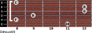 D#aug6/9 for guitar on frets 11, 8, 9, 12, 12, 8