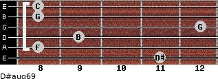 D#aug6/9 for guitar on frets 11, 8, 9, 12, 8, 8