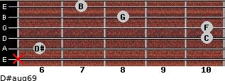 D#aug6/9 for guitar on frets x, 6, 10, 10, 8, 7
