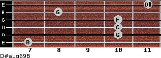 D#aug6/9/B for guitar on frets 7, 10, 10, 10, 8, 11