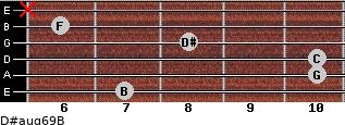 D#aug6/9/B for guitar on frets 7, 10, 10, 8, 6, x