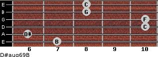 D#aug6/9/B for guitar on frets 7, 6, 10, 10, 8, 8