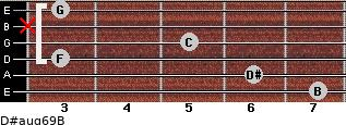 D#aug6/9/B for guitar on frets 7, 6, 3, 5, x, 3