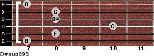 D#aug6/9/B for guitar on frets 7, 8, 10, 8, 8, 7