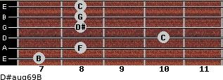 D#aug6/9/B for guitar on frets 7, 8, 10, 8, 8, 8
