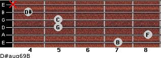 D#aug6/9/B for guitar on frets 7, 8, 5, 5, 4, x