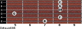 D#aug6/9/B for guitar on frets 7, 8, 5, 8, 8, 8