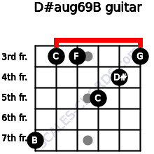 D#aug6/9/B for guitar on frets 7, 3, 3, 5, 4, 3