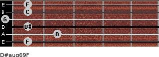 D#aug6/9/F for guitar on frets 1, 2, 1, 0, 1, 1