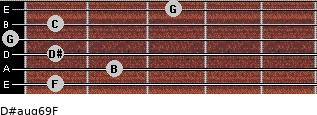 D#aug6/9/F for guitar on frets 1, 2, 1, 0, 1, 3